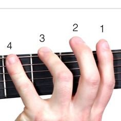 Lesson 10: How to Play the Chromatic Scale on Guitar