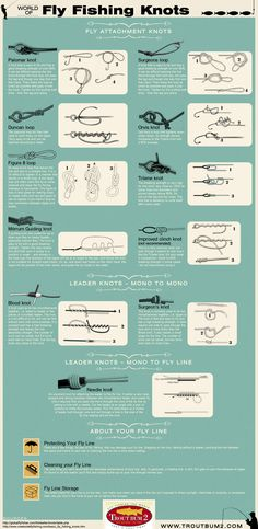 Helpful Fly Fishing Knot Infographic  | Survival Prepping Ideas, Survival Gear, Skills & Emergency Preparedness Tips - Survival Life Blog: survivallife.com #survivallife
