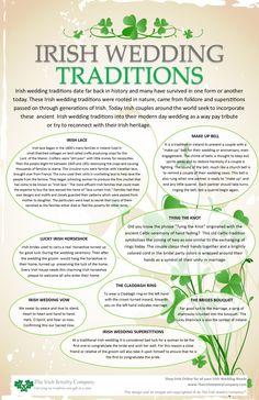 irish wedding traditions info graphic