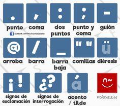 Símbolos del teclado | Más materiales en www.fb.com/PracticamosEspanol y www.ProfeDeELE.es