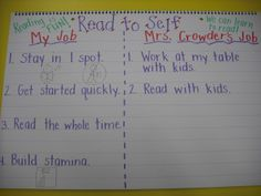 Sprinkles to Kindergarten!: How to Start the Daily 5 in Your Kinder Classroom ~ Part 3