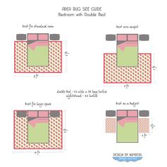 Design Math Rug Size Guide For Double Bedroom Designwotcha Queen Bed And What Others Are Saying