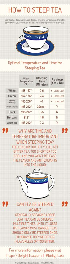Food infographic How to Steep Tea Infographic- REALLY helpful! Proper temperature makes a HUGE di… Infographic Description How to Steep Tea Infographic- REALLY helpful! Proper temperature makes a HUGE difference! Davids Tea, Tea Facts, Chocolate Cafe, Party Set, Pu Erh Tea, La Rive, Cuppa Tea, My Cup Of Tea, Tea Blends