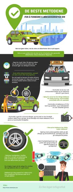 Suv 4x4, Winter Tyres, Driving Safety, Car Insurance, Tired, Improve Yourself, Infographic, Good Things, Ceux Ci