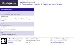 SQL-NoSQL Cheat Sheets - ugodoc Sql Commands, Data Science, Cheat Sheets, Cheating, Names