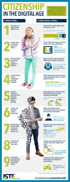 9 Citizenship in the Digital Age #Infographics