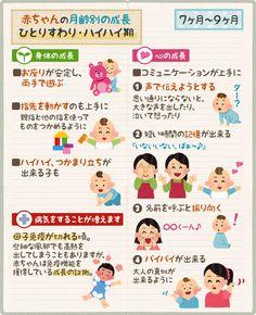 赤ちゃんの成長|生後7ヶ月、8ヶ月、9ヶ月、身体面や言葉の成長 Baby Care Tips, Midwifery, Nicu, Kids Health, Raising Kids, Childcare, Homeschool, Parenting, Google