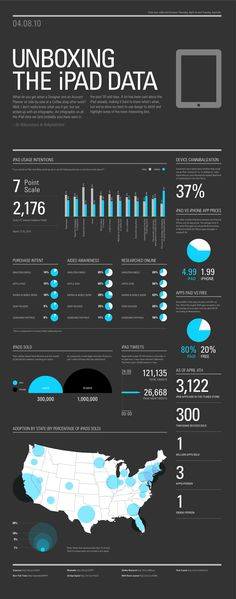 Unboxing the iPad Data - Infographic Design Keynote Design, Web Design, Graphic Design, Chart Design, Print Design, Design Ideas, Info Board, Visualisation, Data Visualization