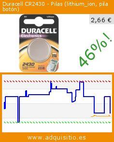 Duracell CR2430 - Pilas (lithium_ion, pila botón) (Salud y Belleza). Baja 46%! Precio actual 2,66 €, el precio anterior fue de 4,95 €. http://www.adquisitio.es/fabricado-marca/duracell-cr2430-pilas
