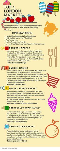 "monicatstocker en Twitter: ""Los 5 mejores mercados de Londres� """