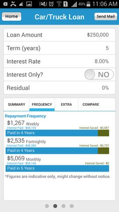 Know the repayments amount to be paid at different frequencies according to your car/truck loan amount using app by Direct First Home Buyers Grant, Interest Only Loan, Interest Rates, Stamp Duty, Property Investor, Loan Calculator, Car Loans, The Borrowers