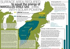 Surface area required to equal the energy of the Marcellus Shale gas with solar power.