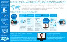 Microsoft erklärt mit einer Infografik den Übersetzungsprozess.  http://www.heise.de/newsticker/meldung/Skype-uebersetzt-jetzt-auch-deutsche-Gespraeche-live-2715847.html