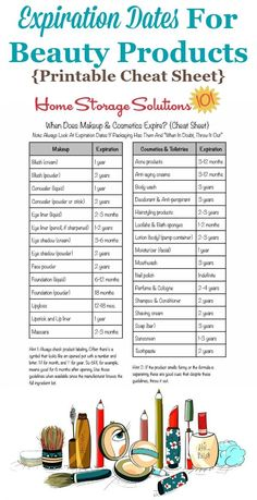 Free printable cheat sheet of the shelf life of makeup and cosmetics, providing the expiration dates for beauty products {courtesy of Home Storage Solutions 101} Makeup Expiration, Expiration Date, Tips And Tricks, Cosmetics And Toiletries, Makeup Cosmetics, Mary Kay, Makeup Tips, Beauty Makeup, Diy Makeup