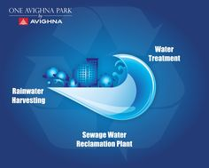 Save Water. Save Life. From rainwater harvesting to sewage water reclamation plants  One Avighna Park sets a benchmark of quality living #rainwaterharvesting #savewater #bestresidence #lifestyle