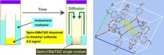 Solar cell mystery solved expected to greatly increase efficiency