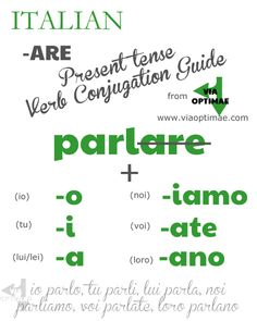 ITALIAN: -ARE Present tense verb conjugation guide… using the regular verb PARLARE as an example (but can be used with any regular -ARE verb!) from Via Optimae, www.viaoptimae.com