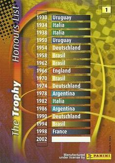 2002 Panini World Cup #1 FIFA World Cup Trophy Back