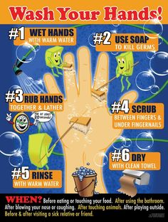 Wash your hands in hand hygiene infographics Health Education, Kids Education, Education Posters, Hand Hygiene Posters, Safety Posters, Nurse Bulletin Board, Bulletin Boards, Les Microbes, School Nurse Office