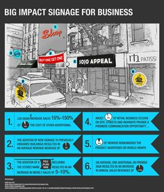 Want more visibility for your business and a better return from your advertising efforts? This infographic shows you different types of business signs that can have a significant impact on attracting customers and driving sales at your business. Marketing Topics, Business Marketing, Business Infographics, Marketing Ideas, Digital Signage System, Romance Tips, Event Signage, Store Window Displays, Business Signs