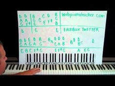 Piano Lessons In The Key Of G