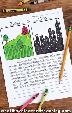 A Location and Map Skills Social Studies Unit that teaches students about urban, rural, and suburban communities and more!  Students compare two communities with varying levels of scaffolding. Perfect for English learners.