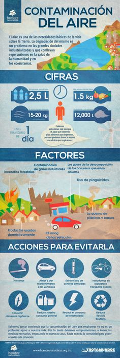 Do you want to learn Spanish and enjoy yourself at the same time? Ap Spanish, Spanish Lessons, Spanish Teaching Resources, Teaching Tools, Spanish Posters, Albert Schweitzer, Weather And Climate, Climate Change, Thematic Units