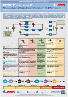 Interior er diagram online tool 4k pictures 4k pictures full hq best entity relationship diagram templates images on pinterest activity diagram drawing software free download diagram drawing diagram drawing software ccuart Gallery