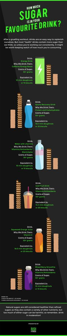 How Much Sugar is in Your Favourite Drink? #infographic #Health #Food #Sugar