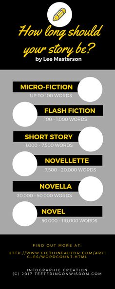 """One common question asked by many writers is: """"How long should my story be?"""" The simplest answer is: As long as it takes to tell the whole story. However, there are certain word lengths that editors prefer to see when submitting work. Here is an approximate guideline for story lengths."""
