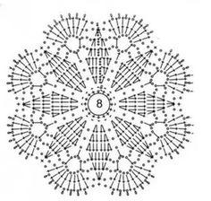 Flower crochet doilies, Crochet placemats, Cotton beige doilies, Thanksgiving gift idea - Her Crochet Crochet Mandala Pattern, Crochet Circles, Crochet Doily Patterns, Crochet Diagram, Crochet Round, Crochet Chart, Crochet Squares, Crochet Home, Thread Crochet