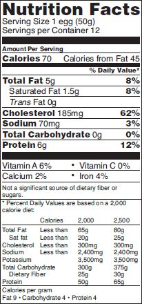 One (1) EGG Nutrition Facts. 50g is the size of a Large Egg.