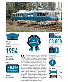 De Kameel Steam Toys, Rail Car, Railway Posters, Light Rail, Utrecht, Public Transport, Locomotive, Locs, Dutch