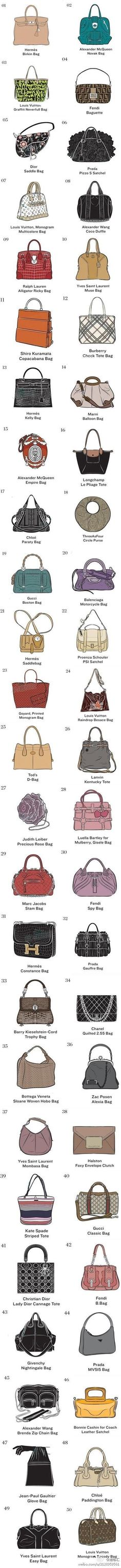 We found this great guide and its fun to see and understand the classic expensive designer handbags. This pictorial guide outlines the shapes of some of the most iconic brands and what they general… Fendi, Fashion Vocabulary, Mode Outfits, Beautiful Bags, My Bags, Purses And Handbags, Fashion Bags, Leather Bag, Fashion Accessories