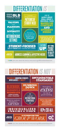 This poster explains what differentiation looks like in the classroom and what it should not look like ! This could be displayed in the classroom for students and teachers to refer to when they are unsure of what differentiation looks like. Instructional Coaching, Instructional Strategies, Teaching Strategies, Teaching Tips, Instructional Technology, Autism Teaching, College Teaching, Instructional Design, What Is Differentiated Instruction
