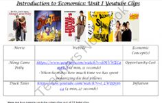 Introductory Economics Unit 1: Teaching Econ with Video Clips product from The-Social-Scientist on TeachersNotebook.com