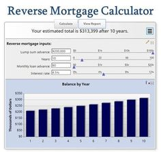 This Reverse Mortgage Calculator shows how the balance of a reverse mortgage increases over time, comparing monthly advances to a lump sum.