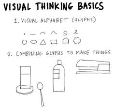 Articulate Rapid E-Learning Blog - essential guide to visual thinking and visual thinking basics