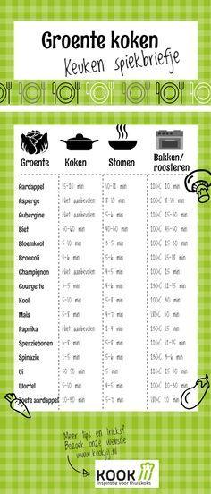 Bereidingstijd voor groente. Koken, stomen of bakken/roosteren
