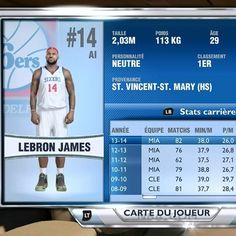 #NBA2K14 #XboxOne LeBron James aux sixers dans my career xD