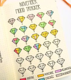 daily degrees image style mood tracker