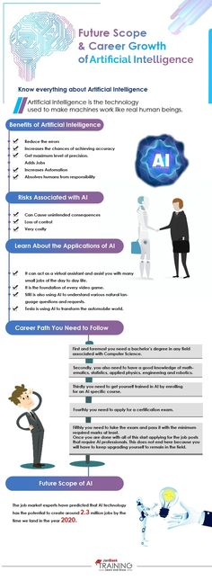 Future Scope Career Growth Of Artificial Intelligence. This infographic will help you discover everything you need to know about Artificial Intelligence. Technology Quotes, Technology Hacks, Technology World, Medical Technology, Computer Technology, Educational Technology, Computer Science, Technology Apple, Disruptive Technology