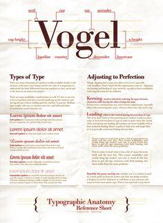 Typographic Anatomy by morowhitewolf on deviantART
