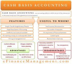 Cash Basis Accounting is an accounting method in which record of the revenues are on its actual receipt and of the payments on its actual payment. Accounting Notes, Accounting Basics, Small Business Accounting, Accounting And Finance, Accounting Classes, Business Education, Financial Planning, Business Planning, Financial Ratio