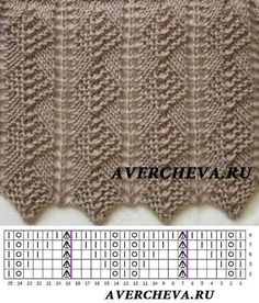This Pin was discovered by JAN Top knitting for beginners ru liveinternet.ru LDRBLEM - Crochet and Knit Discover thousands of images about Lace knitting Discover recipes, home ideas, style inspiration and other ideas to try. Knitting Stitches Basic, Lace Knitting Patterns, Knitting Charts, Lace Patterns, Loom Knitting, Knitting Designs, Crochet Stitches, Hand Knitting, Stitch Patterns