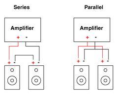 parallel speaker wiring art activities pinterest speaker wire rh pinterest com parallel speaker wiring input jack parallel speaker wiring calculator