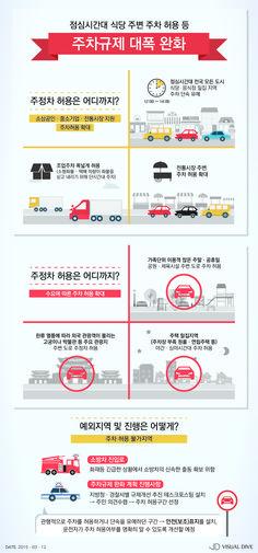4월부터 점심시간대 식당 주변 주차 허용…주차규제 대폭 완화 [인포그래픽] #Parking / #Infographic ⓒ 비주얼다이브 무단 복사·전재·재배포 금지