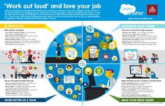 'Work out loud' and love your job Feeling overwhelmed and underappreciated? Working out loud takes your work into the open...