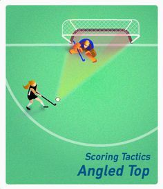 Shooting Tactics for Field Hockey