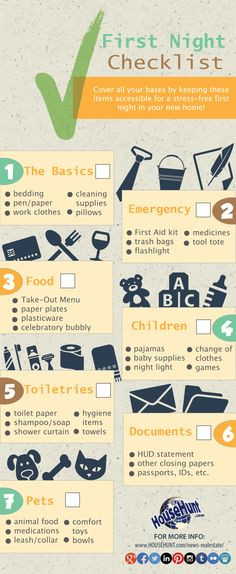 First Night in New House Checklist [Infographic]